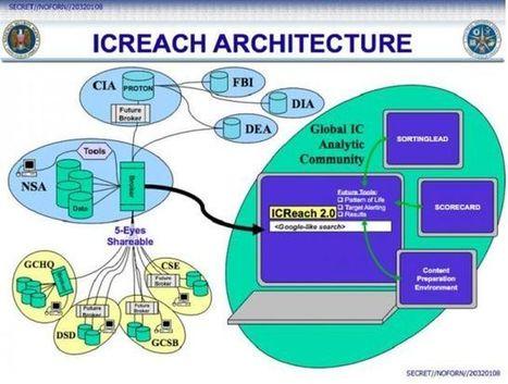 Cómo es el 'Google' secreto de la NSA y cuáles son sus peligros | TECNOLOGÍAS DE LA INFORMACIÓN Y LAS COMUNICACIONES | Scoop.it