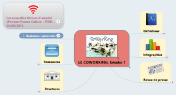 Le coworking : mode d'emploi | TIC et TICE mais... en français | Scoop.it