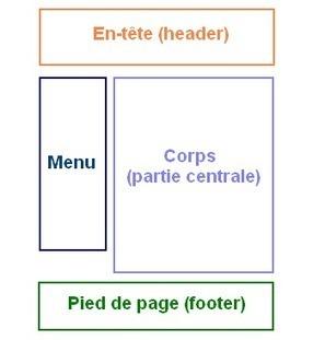 Notions de programmation pour le référencement, Cleatis, Cleatis : référencement Google | Chambres et table d'hôtes dans un Moulin à eau | Scoop.it