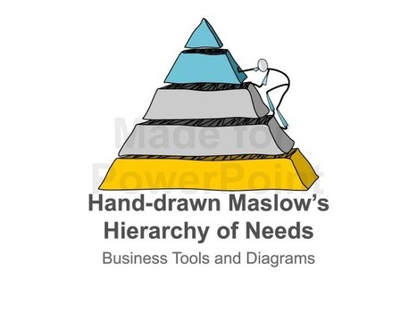 Maslow's Hierarchy of Needs - Hand-drawn PowerPoint Template | Editable & Ready-to-use PPT slides (information, maps, graphs, data) | Scoop.it