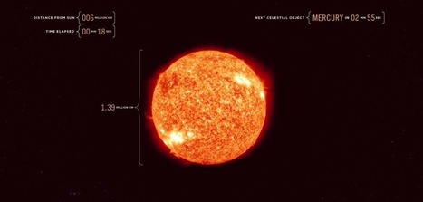 Recorre el Universo a la velocidad de la luz con esta genial simulación | Estudiando el universo | Scoop.it