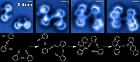 Así se ve una reacción química paso a paso a nivel molecular | Microsiervos (Ciencia) | El rincón de mferna | Scoop.it
