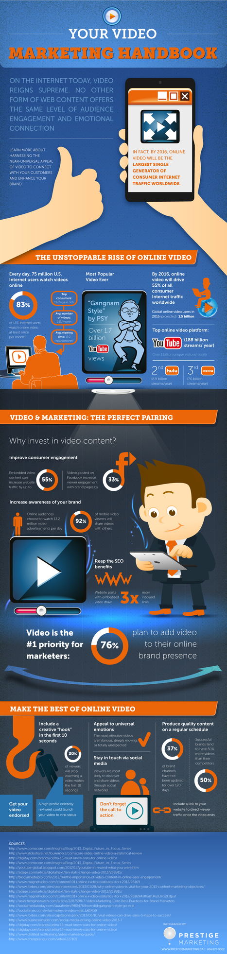 Your Video Marketing Handbook [Infographic] - Prestige Marketing | #TheMarketingAutomationAlert | The Marketing Technology Alert | Scoop.it