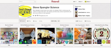 How Teachers and Educators Can Use Pinterest as a Resource In and Out of the Classroom | Steve Spangler's Blog | teaching with technology | Scoop.it