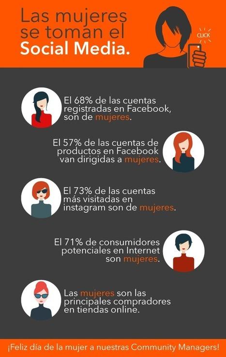 INFOGRAFÍA: Las mujeres se toman el Social Media. - Community Managers Latinoamérica   Social Media & Actualidad 2.0   Scoop.it