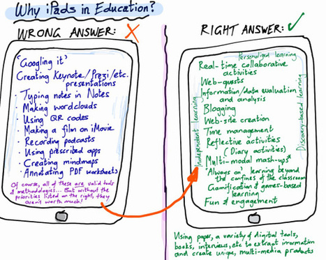 Why iPads in Education? - Ideas Out There | iPads in Education | Scoop.it