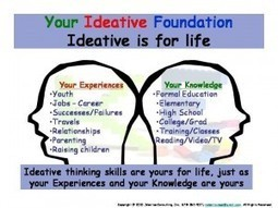 The Ideative Process — The Anybody's approach to creative thinking | ULTRA SOCIAL MEDIA WATCH | Scoop.it