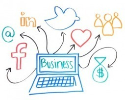 Significance of Social Media to Your Business Online | ClickCabin | click cabin | Scoop.it