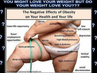 Obesity Epidemic In America | UK vs US Obesity Problem | Love Yourself, Children, Family, Others - Burn Fat Lose Weight Get Skinny Feel Great | Weight Loss & Healthy Lifestyle | Scoop.it