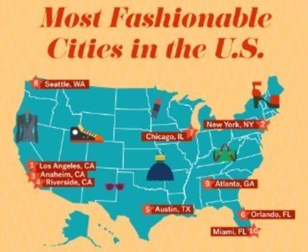 Los Angeles est la ville la plus fashion des Etats-Unis | michel TYBURSKI | Scoop.it