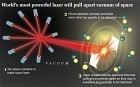 World's most powerful laser to tear apart the vacuum of space | Amazing Science | Scoop.it
