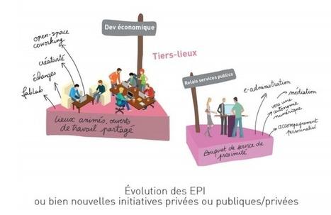 Appel à projets d'avenir Tiers-lieux | Innovation territoriale et intercommunalité... Pensons l'avenir rural | Scoop.it