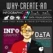 Graphique ou infographie : lequel choisir pour votre communication ? | Communication, changement et innovation | Scoop.it