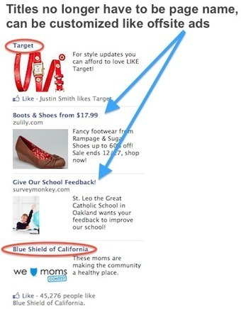 Facebook allows advertisers to customize headlines for page, app and event ads | Social Media Revolution 2012 | Scoop.it