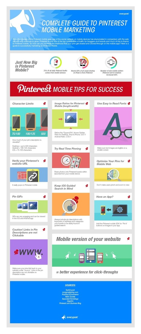Why You Should Be Markeing On Mobile With Pinterest | Buyer Traffic Generation | Content & Video Marketing | SEO | Scoop.it