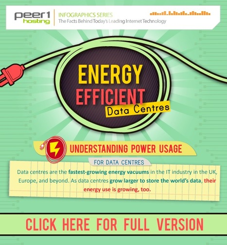 Healthsmart page 13 for Energy efficient brands