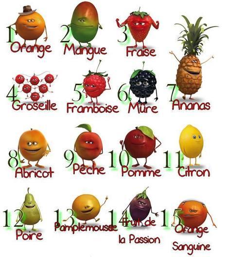 Fruits | FLE enfants | Scoop.it