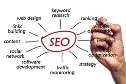 SEO for B2B manufacturing is a critical component of the new way | Marketing Strategy | Scoop.it