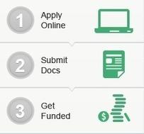 factoring receivables invoice factoring loans | Mercedes Benz ML430 Parts | Scoop.it