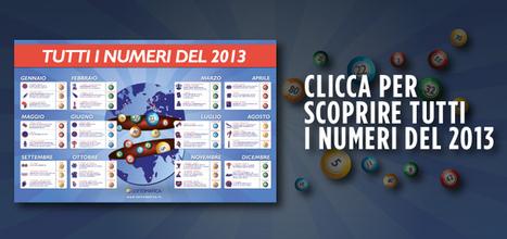 Lottomatica.it: tutti i numeri del 2103   INFOGRAFICHE   Scoop.it