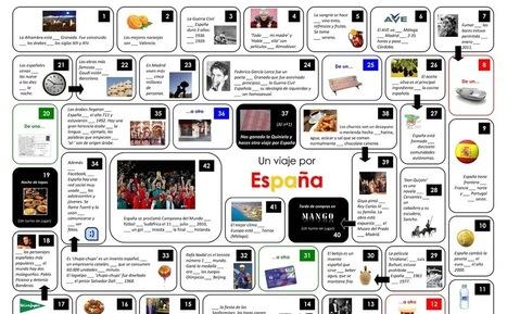 La Oca de las preposiciones | Español para los más pequeños | Scoop.it