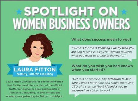 Spotlight on Women in Business: Laura Fitton | General information for women | Scoop.it