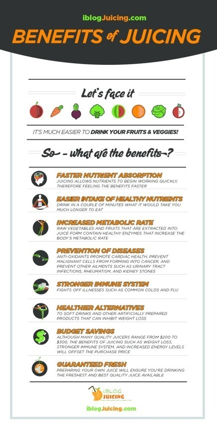 Info-Graphic What are the Health Benefits of Juicing? - The Authority on Juicing for Weight Loss, Juice Diets, Juice Fasting and Juice Cleansing | Juicing For Health | Scoop.it
