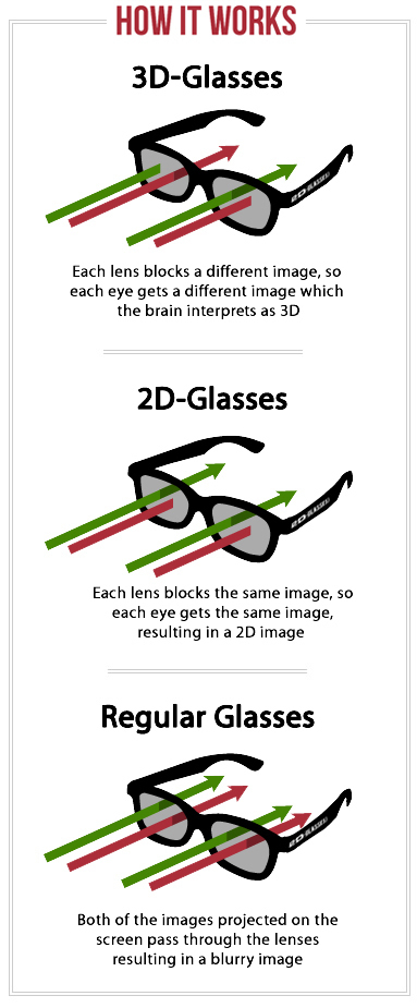 2D Glasses   Augmented Reality  - Augmented Advertising   Scoop.it