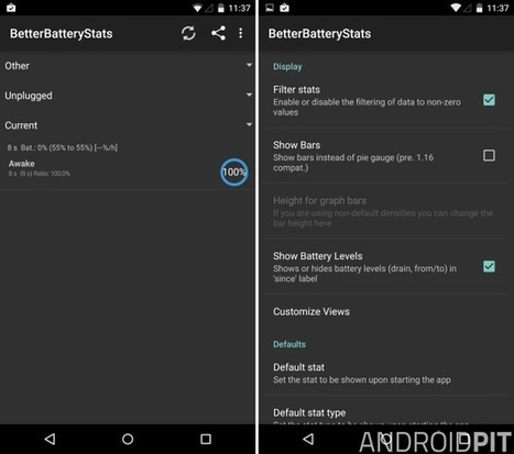 Las mejores aplicaciones para ahorrar batería en tu Android, ¡y son gratis! - AndroidPIT | apps educativas android | Scoop.it