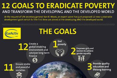 Infographie : 12 objectifs pour éradiquer la pauvreté - EurActiv France | infographie | Scoop.it
