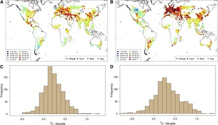 The Influence of Climate Change on Global Crop Productivity   Plant Breeding and Genomics News   Scoop.it