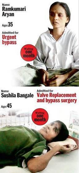 Red-tapism shuts heart surgery dept of Nair Hospital - Mumbai Mirror | Coronary Artery Bypass Grafting (CABG) Surgery in India | Scoop.it