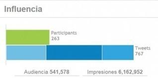 Tweeters debate citizen journalism | The Journalist | Scoop.it