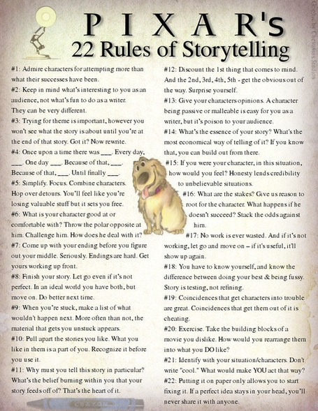 22 Rules of Storytelling - Pixar | PLE-PLN | Scoop.it