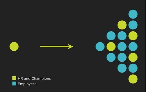 4 steps to creating Champions: How to get your workforce to do your employee communications for you | RewardGateway | Internal Communications Tools | Scoop.it
