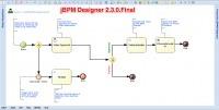 jBPM Designer 2.3.0.Finalreleased!   Desarrollo WEB   Scoop.it
