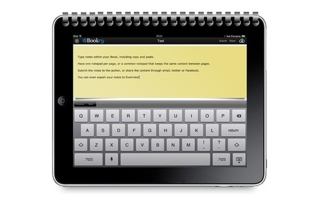New! Introducing the Notepad Widget | Curtin iPad User Group | Scoop.it