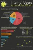 Usuarios de Internet en el Mundo | Uso inteligente de las herramientas TIC | Scoop.it