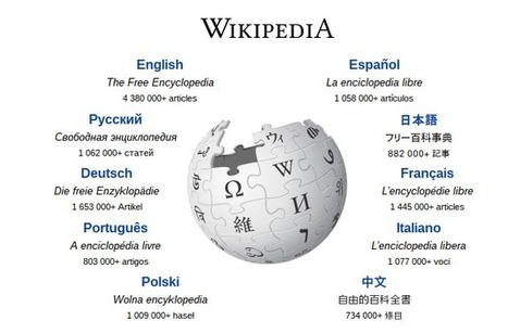 3 Ways to Learn a Language with Wikipedia | Technology and language learning | Scoop.it