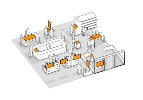 Les boutiques physiques vont devoir faire leur révolution digitale | Expériences en cross-canal et utilisation du multicanal | Scoop.it