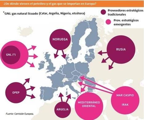 Panorama - Más interconexiones sin más renovables no harán más competitiva a la industria europea. - Energías Renovables, el periodismo de las energías limpias. | El autoconsumo es el futuro energético | Scoop.it