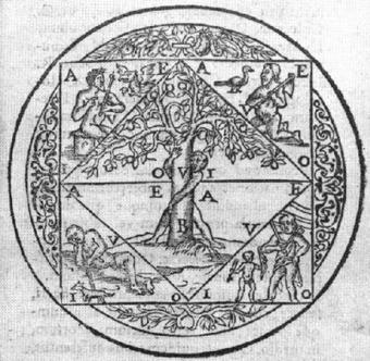 Renaissance Magic: Hegel on Giordano Bruno | Literatura Europea Renacentista | Scoop.it