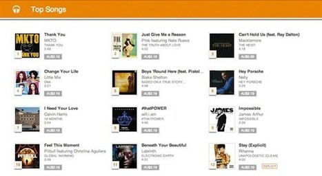 Google Play Music spreads to Australia, New Zealand and five ... | Bob Findlay News | Scoop.it