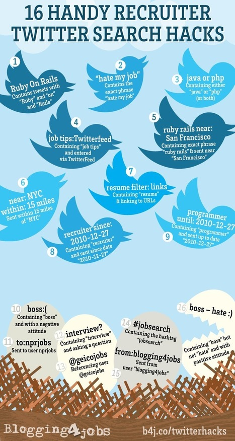 16 Handy Twitter Recruiting & Hiring Hacks [Infographic] - Blogging4Jobs HR, Recruiting, Social Media Policies, Human Resources, HR Technology Blogging4Jobs | Marketing RH 2.0 & Marque employeur | Scoop.it