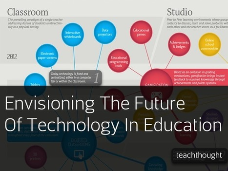 6 Characteristics Of Tomorrow's Classroom Technology | Web 2.0 and Thinking Skills | Scoop.it