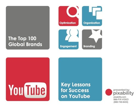 The Top 100 Global Brands: Key Lessons for Success on YouTube | Pixability | Online Video Publishing : Tips & News | Scoop.it