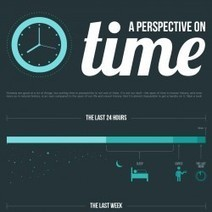 A Perspective on Time | Visual.ly | Social Media and Web Infographics hh | Scoop.it