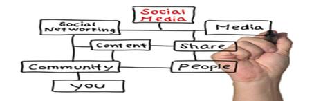 Como Desarrollar Una Estrategia De Marketing De Contenidos | Web Analytics and Web Copy | Scoop.it