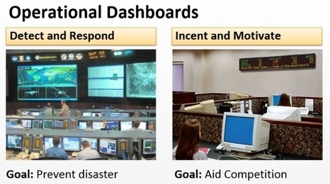5 Steps for Building a Dashboard   Zencos   Analytics   Scoop.it