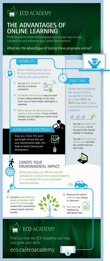 The Advantages of Online Learning Infographic | Higher Education and Technology | Scoop.it